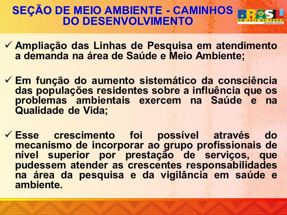 SEÇÃO DE MEIO AMBIENTE - CAMINHOS DO DESENVOLVIMENTO