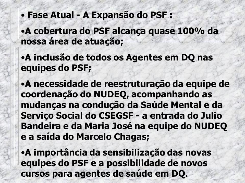 Fase Atual - A Expansão do PSF :