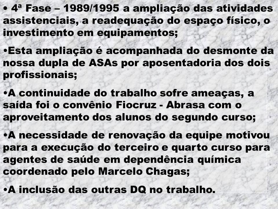 4ª Fase – 1989/1995 a ampliação das atividades assistenciais, a readequação do espaço físico, o investimento em equipamentos;