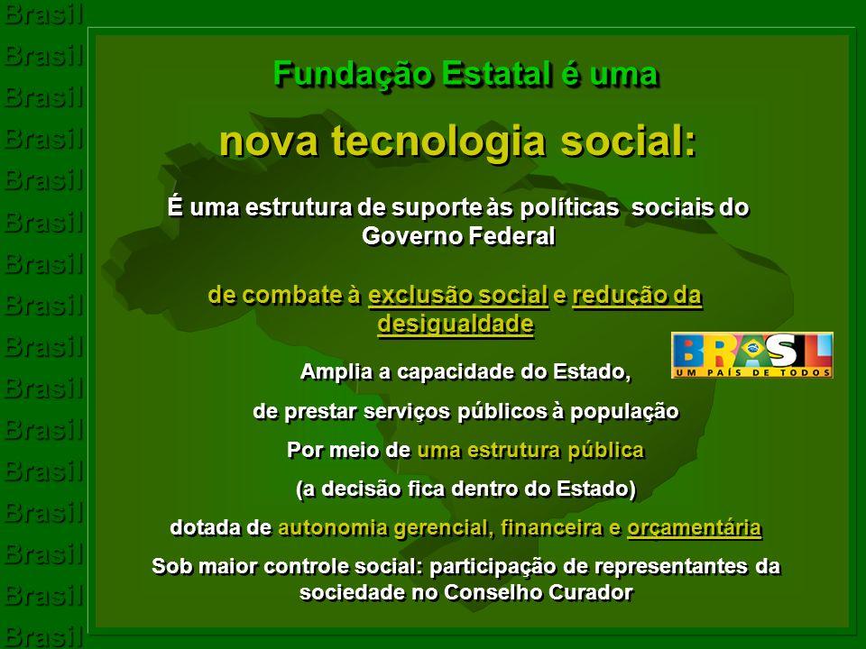 nova tecnologia social:
