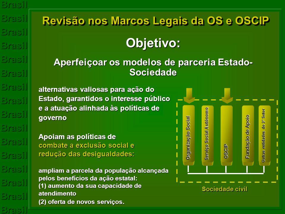 Objetivo: Revisão nos Marcos Legais da OS e OSCIP