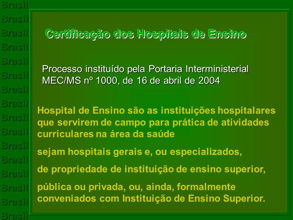 Certificação dos Hospitais de Ensino