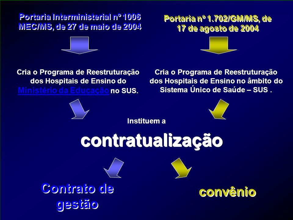 contratualização Contrato de gestão convênio