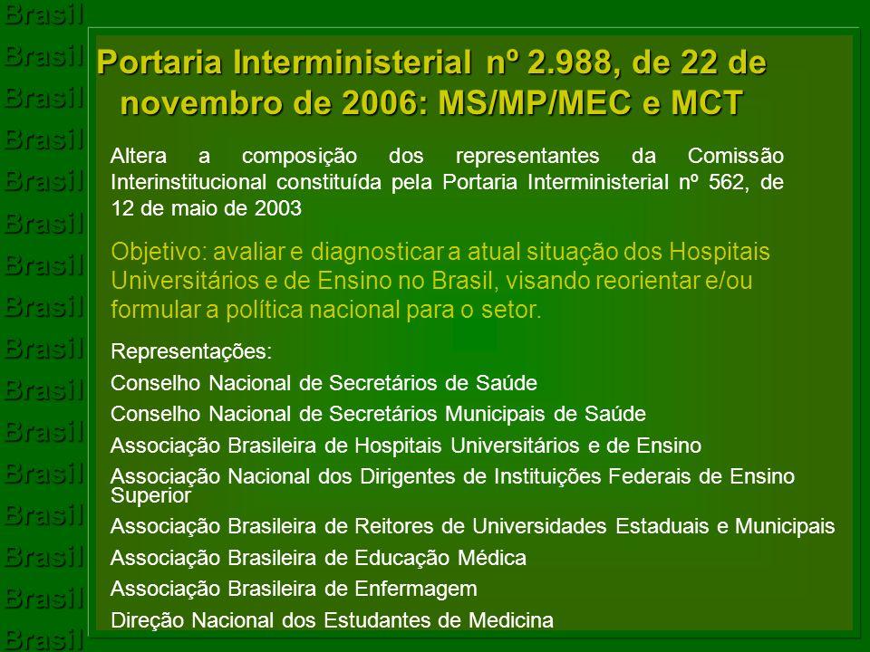 Portaria Interministerial nº 2