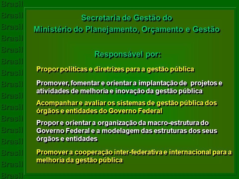 Secretaria de Gestão do Ministério do Planejamento, Orçamento e Gestão