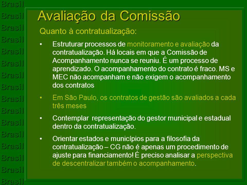 Avaliação da Comissão Quanto à contratualização: