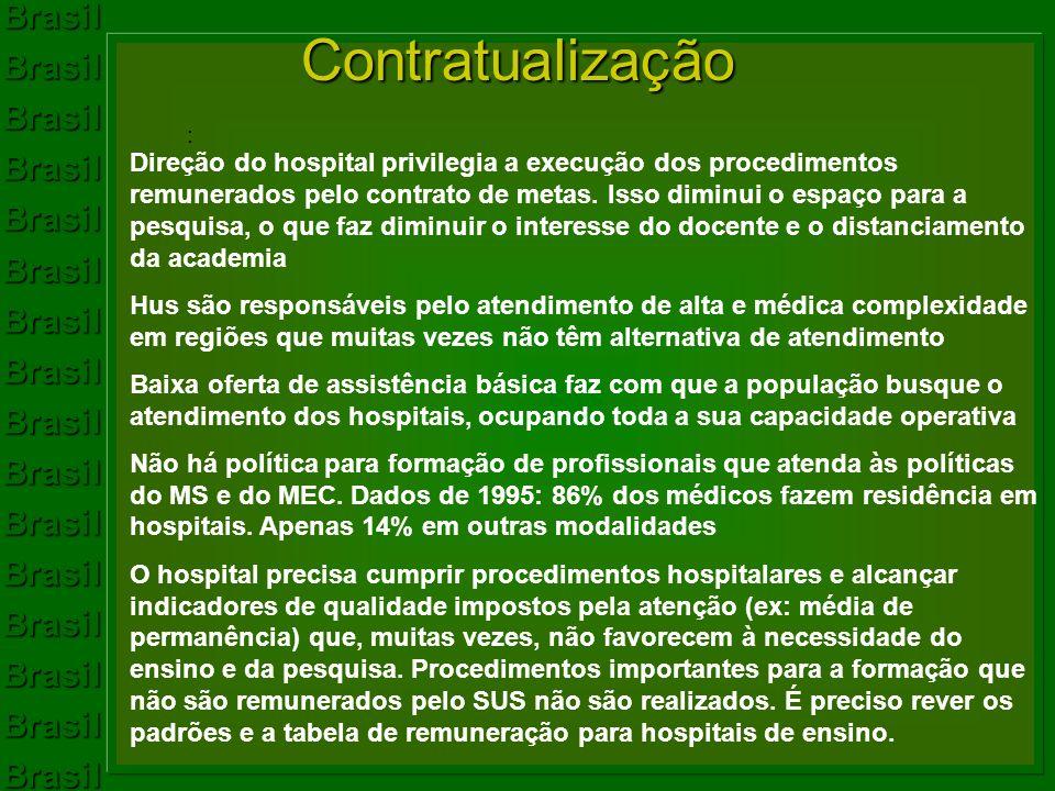 Contratualização :