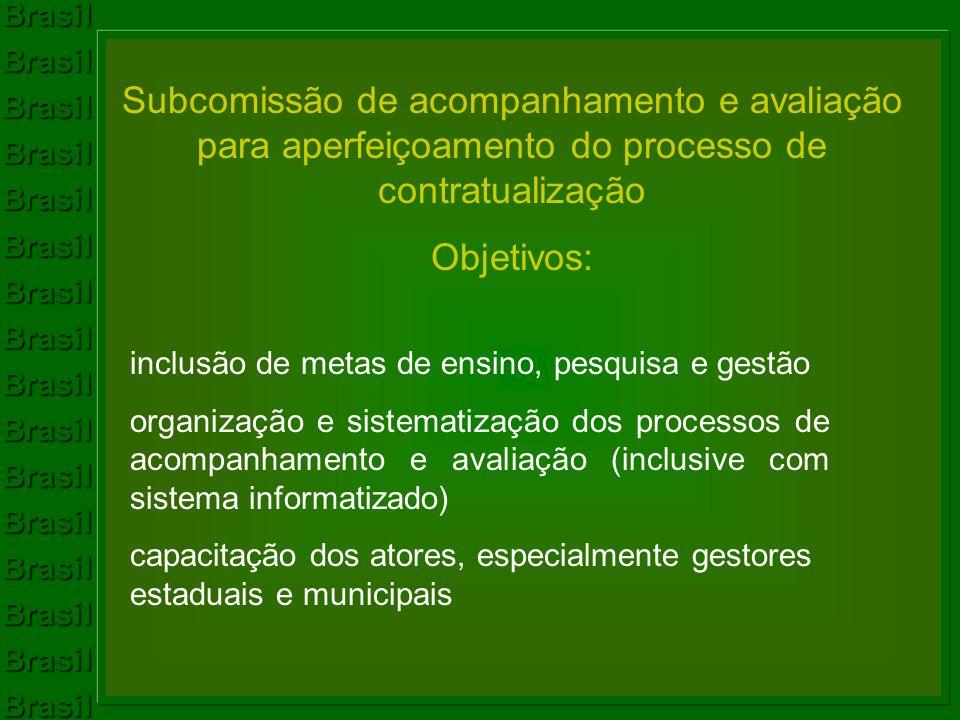 Subcomissão de acompanhamento e avaliação para aperfeiçoamento do processo de contratualização