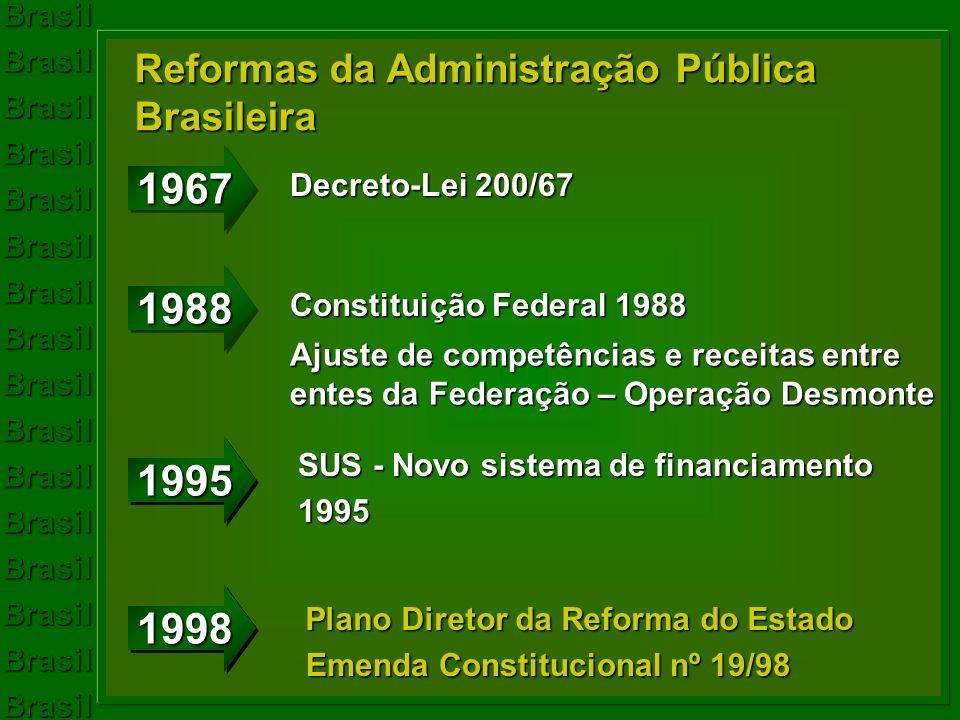 Emenda Constitucional nº 19/98