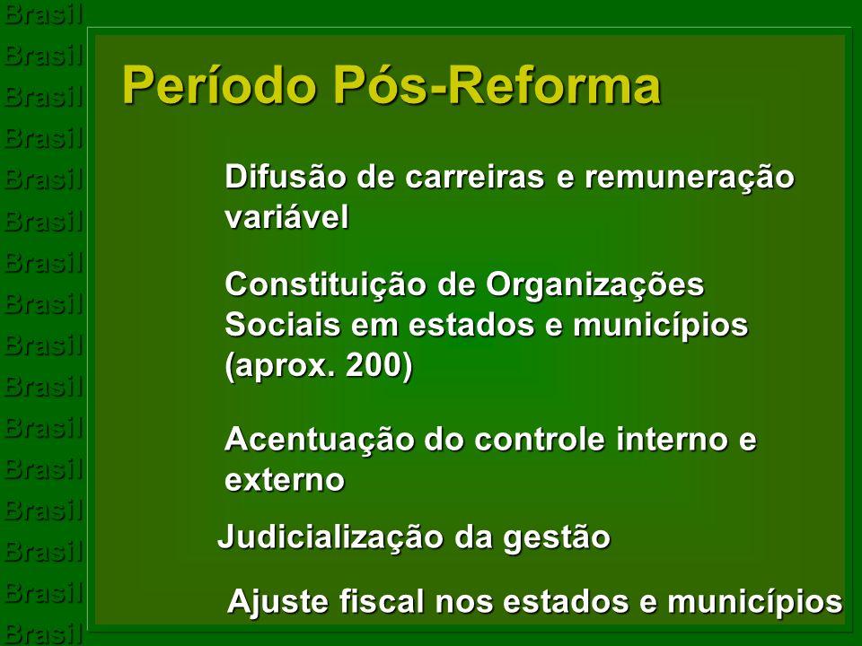 Período Pós-Reforma Difusão de carreiras e remuneração variável