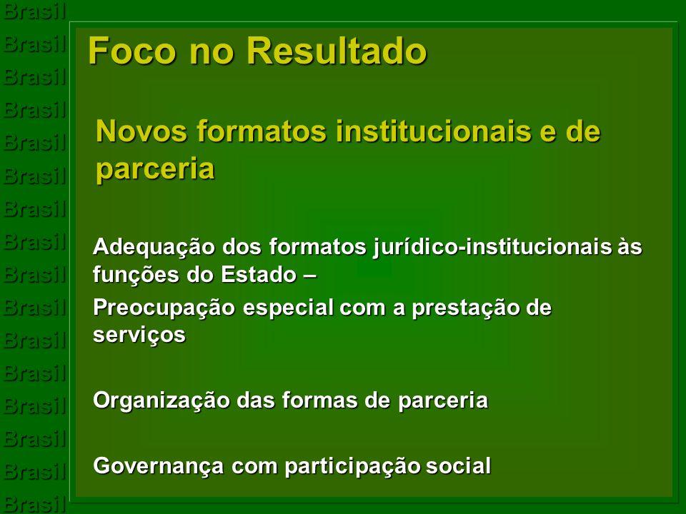 Foco no Resultado Novos formatos institucionais e de parceria