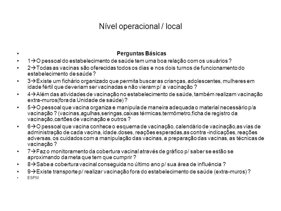 Nível operacional / local