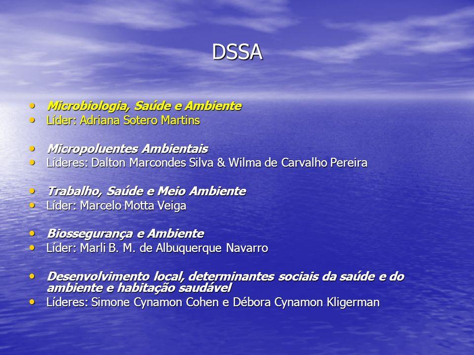 DSSA Microbiologia, Saúde e Ambiente Líder: Adriana Sotero Martins