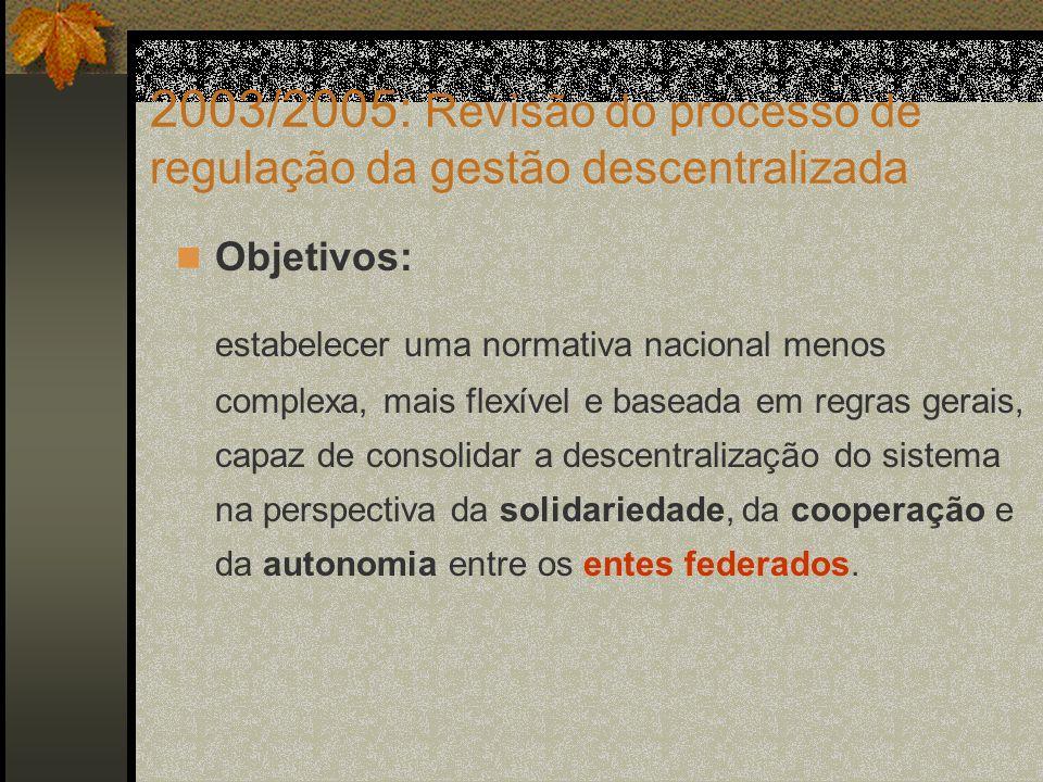2003/2005: Revisão do processo de regulação da gestão descentralizada