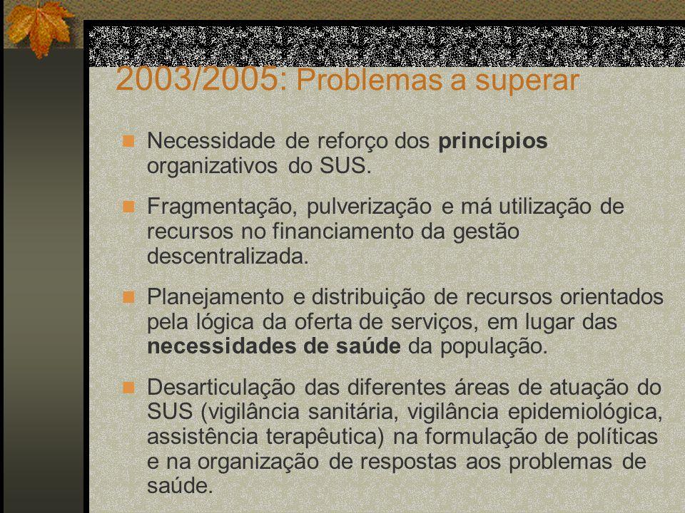 2003/2005: Problemas a superar Necessidade de reforço dos princípios organizativos do SUS.