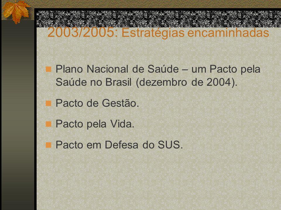 2003/2005: Estratégias encaminhadas