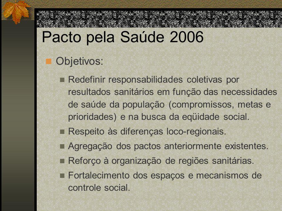 Pacto pela Saúde 2006 Objetivos: