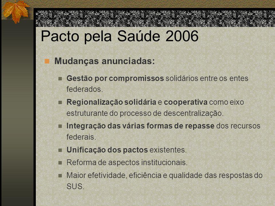 Pacto pela Saúde 2006 Mudanças anunciadas: