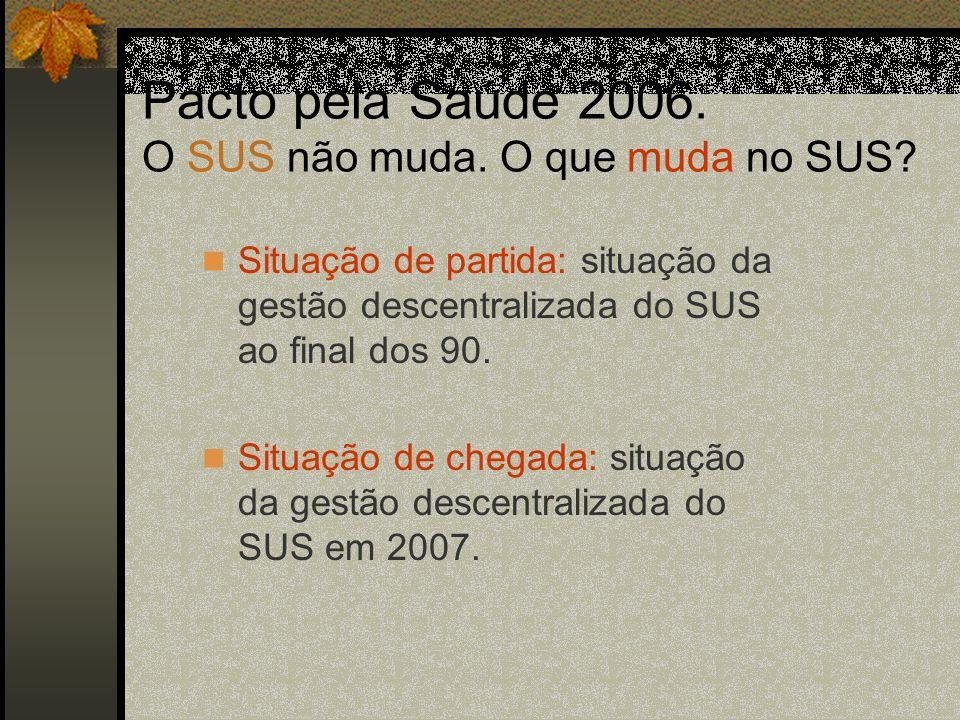 Pacto pela Saúde 2006. O SUS não muda. O que muda no SUS