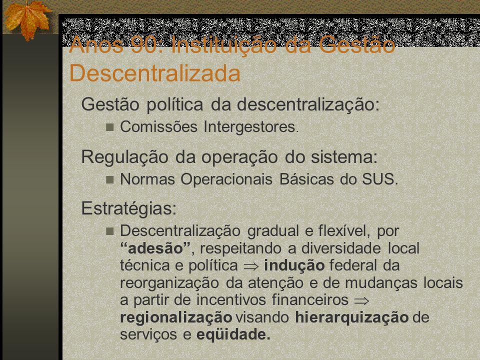 Anos 90: Instituição da Gestão Descentralizada