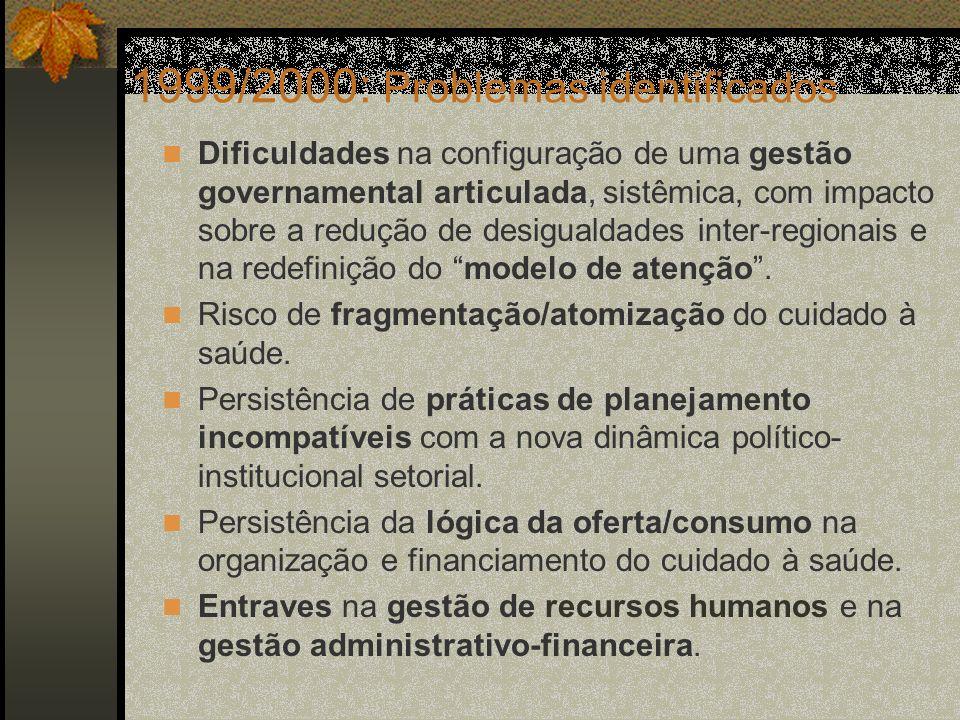 1999/2000: Problemas identificados