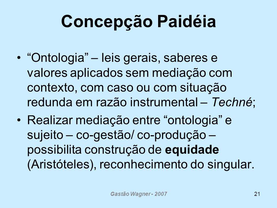 Concepção Paidéia