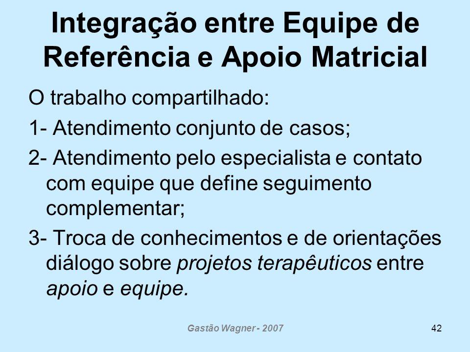Integração entre Equipe de Referência e Apoio Matricial