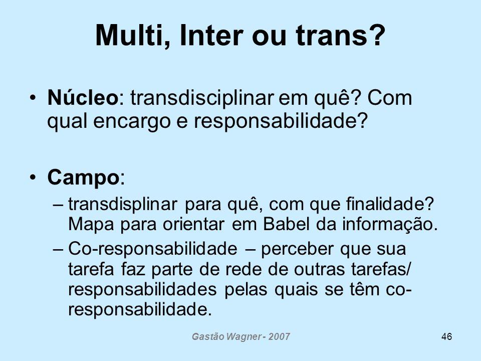Multi, Inter ou trans Núcleo: transdisciplinar em quê Com qual encargo e responsabilidade Campo: