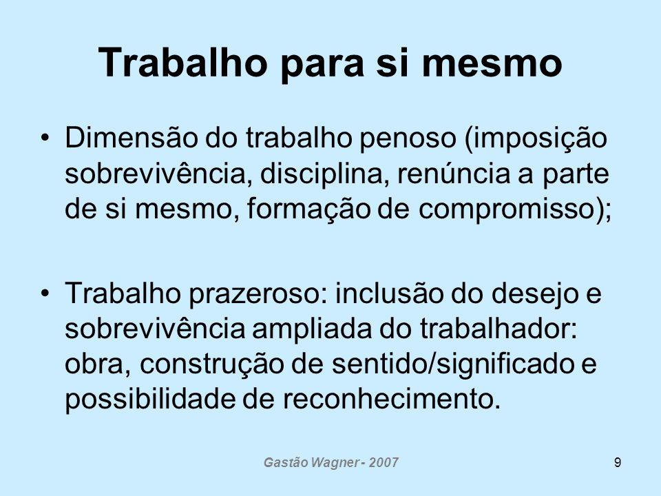 Trabalho para si mesmo Dimensão do trabalho penoso (imposição sobrevivência, disciplina, renúncia a parte de si mesmo, formação de compromisso);