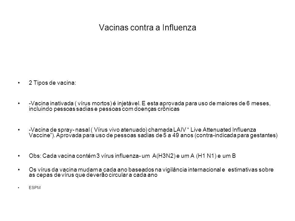 Vacinas contra a Influenza