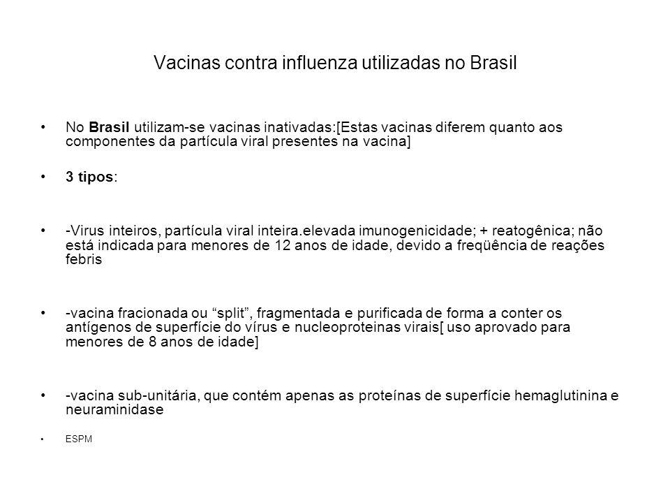 Vacinas contra influenza utilizadas no Brasil