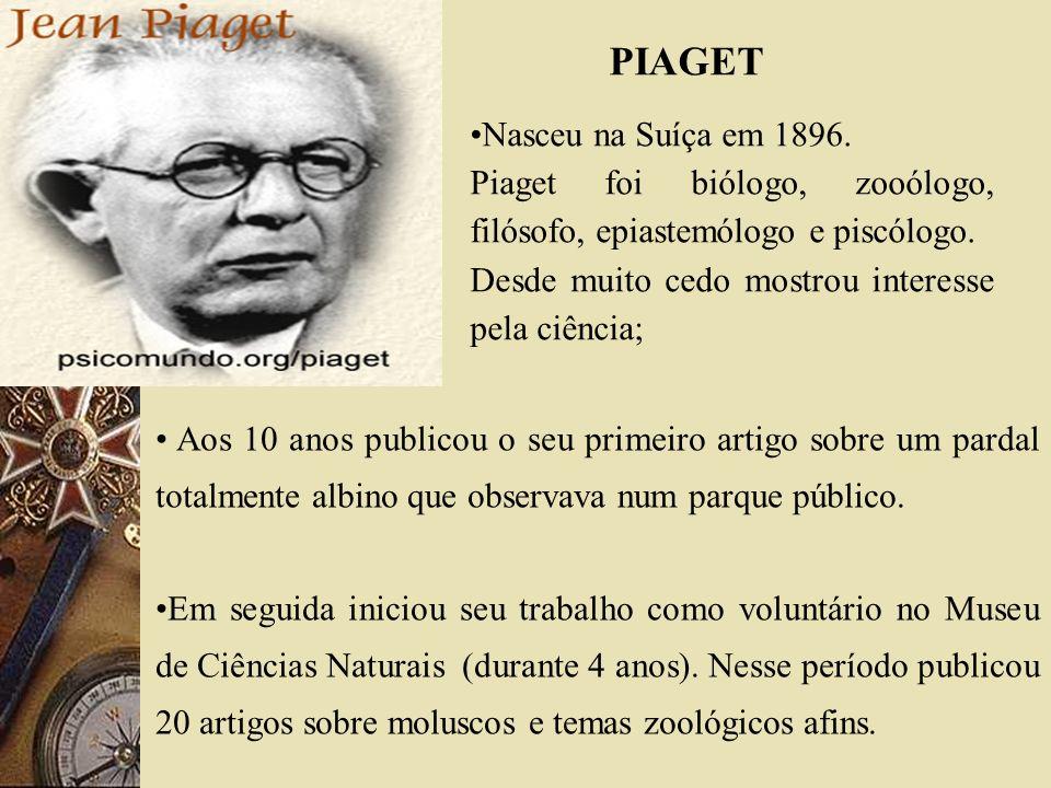 PIAGET Nasceu na Suíça em 1896.