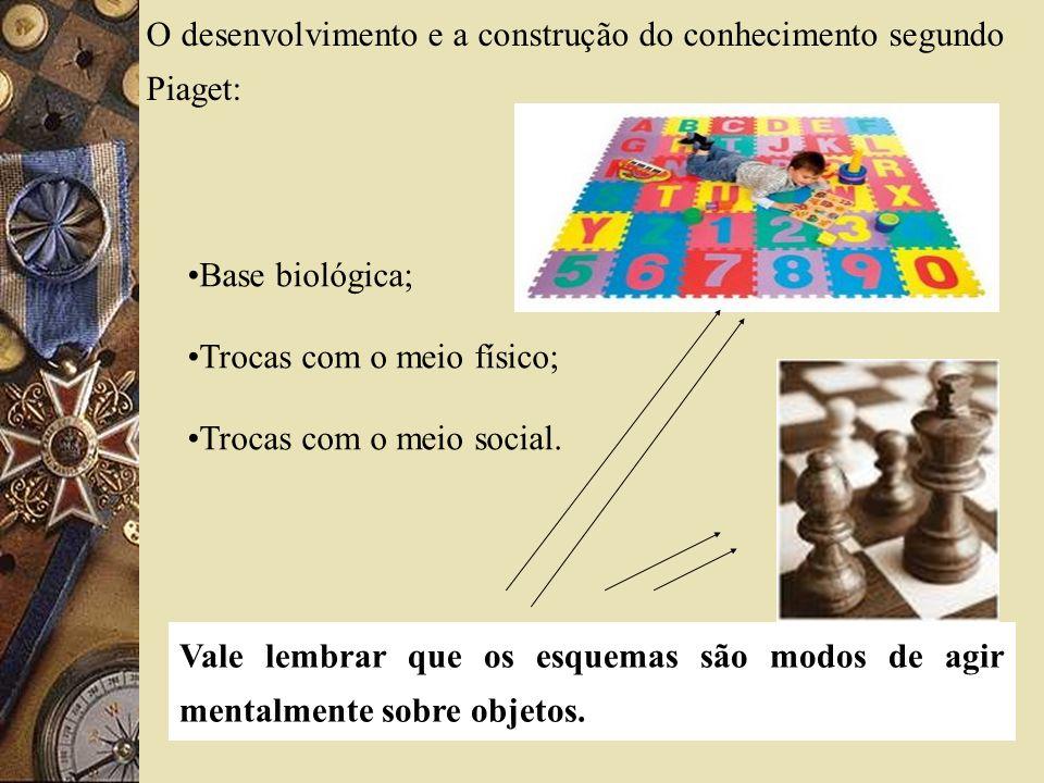O desenvolvimento e a construção do conhecimento segundo Piaget:
