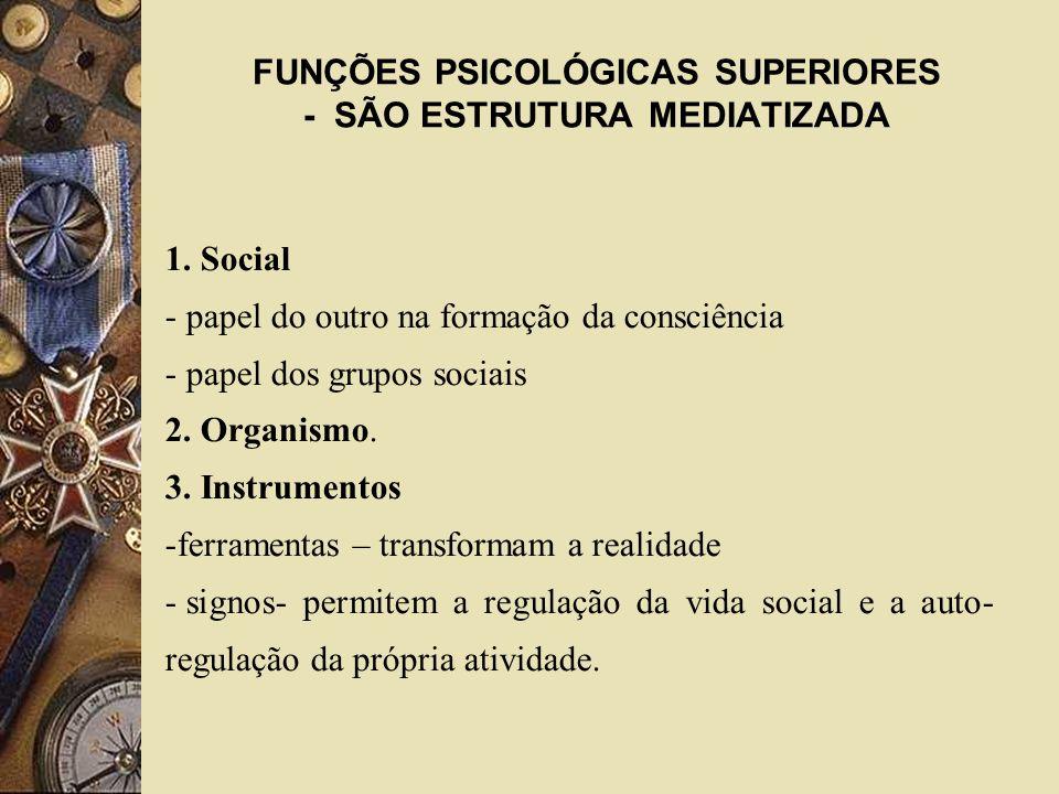 FUNÇÕES PSICOLÓGICAS SUPERIORES - SÃO ESTRUTURA MEDIATIZADA