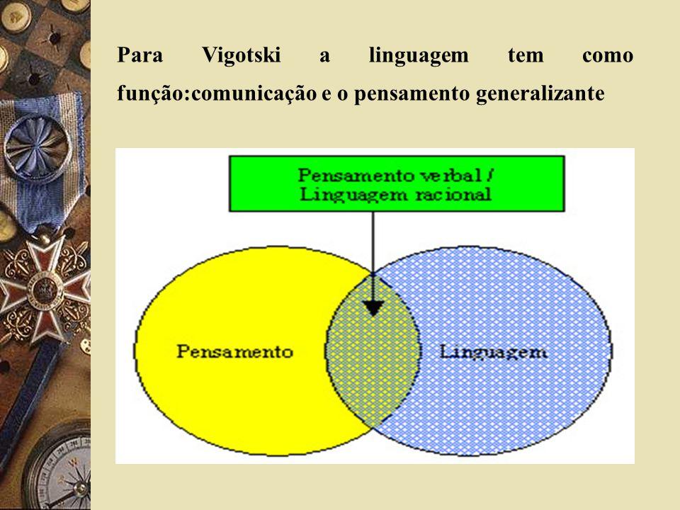 Para Vigotski a linguagem tem como função:comunicação e o pensamento generalizante