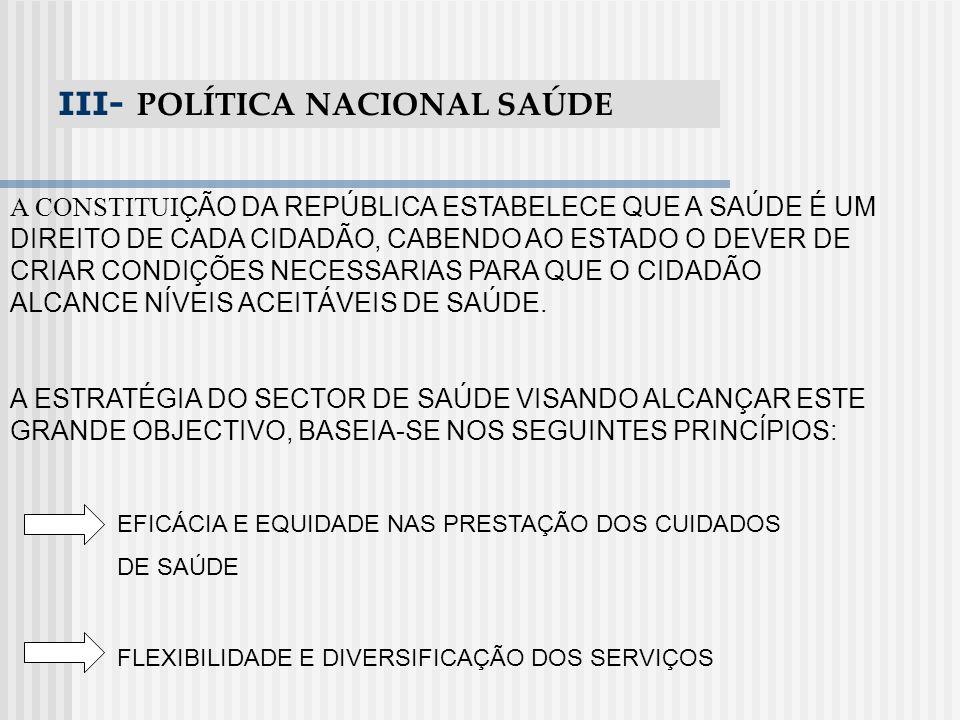III- POLÍTICA NACIONAL SAÚDE
