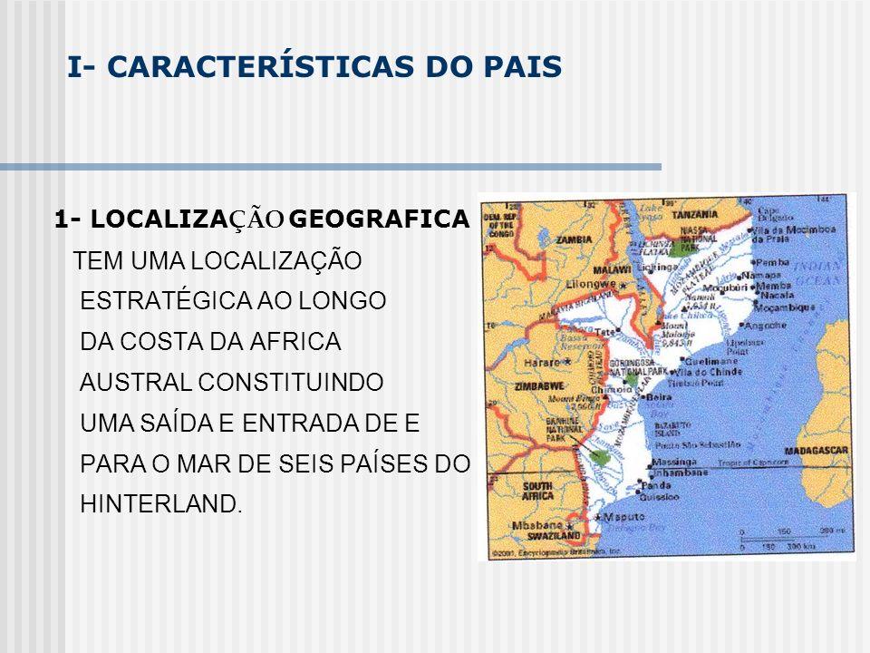 I- CARACTERÍSTICAS DO PAIS