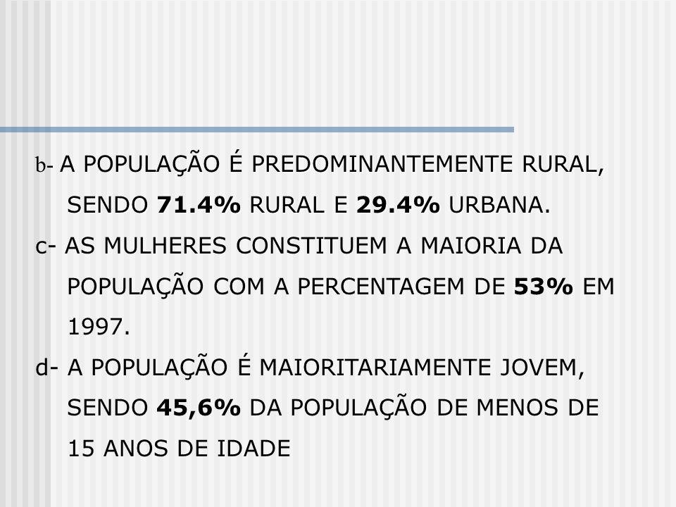 b- A POPULAÇÃO É PREDOMINANTEMENTE RURAL,