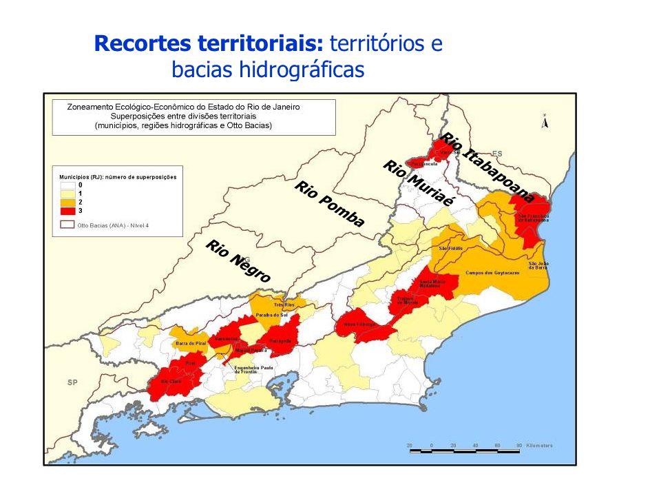 Recortes territoriais: territórios e bacias hidrográficas