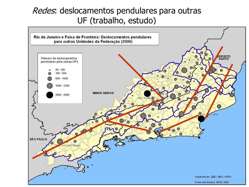 Redes: deslocamentos pendulares para outras UF (trabalho, estudo)