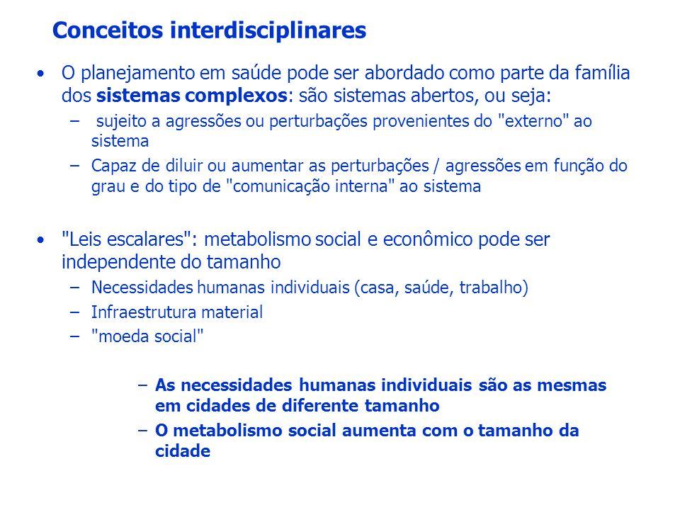 Conceitos interdisciplinares