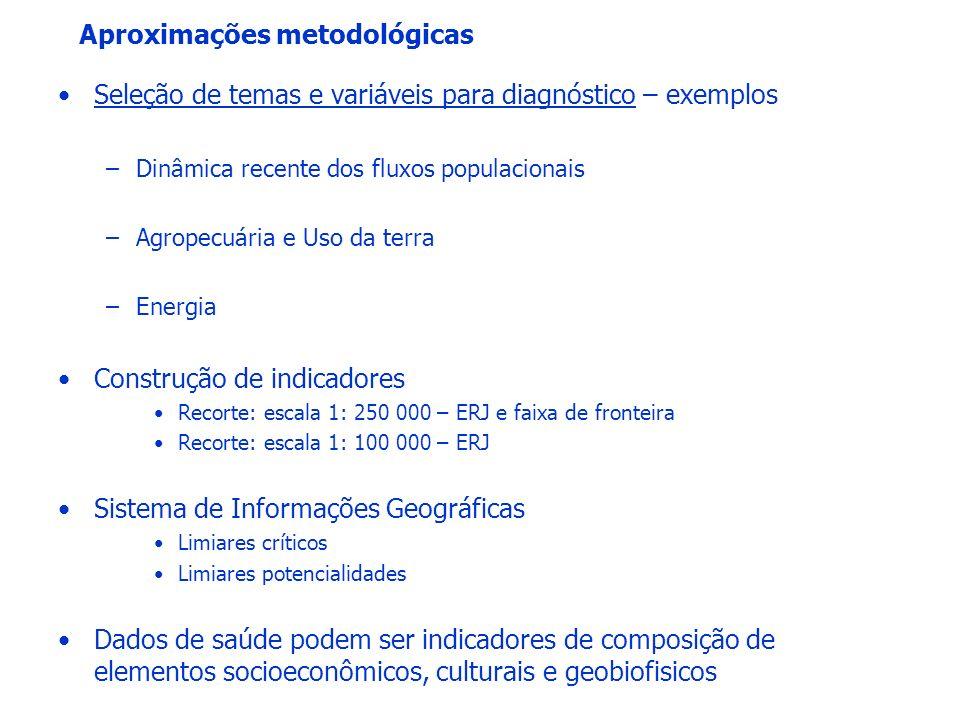 Aproximações metodológicas