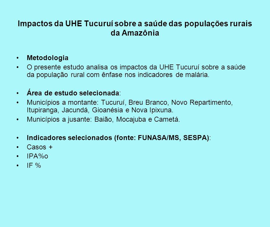 Impactos da UHE Tucuruí sobre a saúde das populações rurais da Amazônia