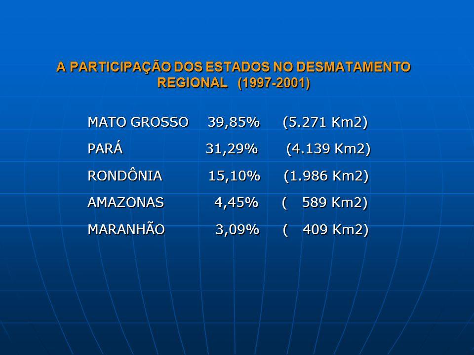 A PARTICIPAÇÃO DOS ESTADOS NO DESMATAMENTO REGIONAL (1997-2001)