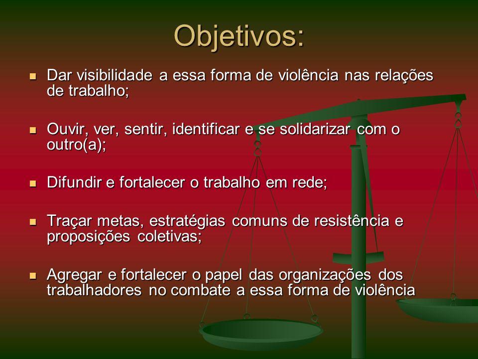 Objetivos: Dar visibilidade a essa forma de violência nas relações de trabalho; Ouvir, ver, sentir, identificar e se solidarizar com o outro(a);