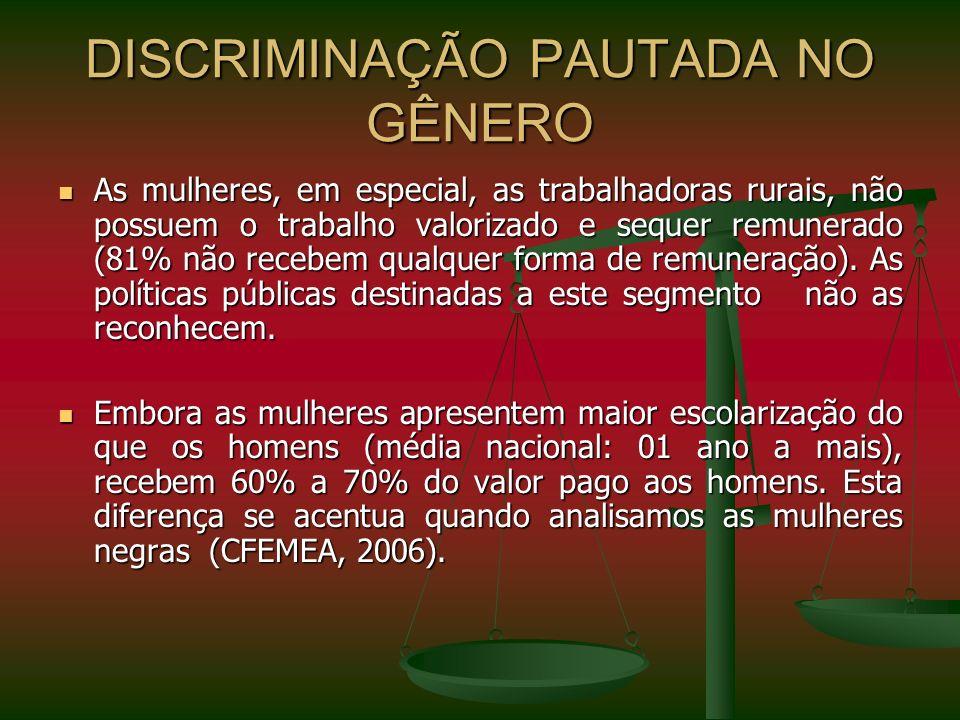DISCRIMINAÇÃO PAUTADA NO GÊNERO