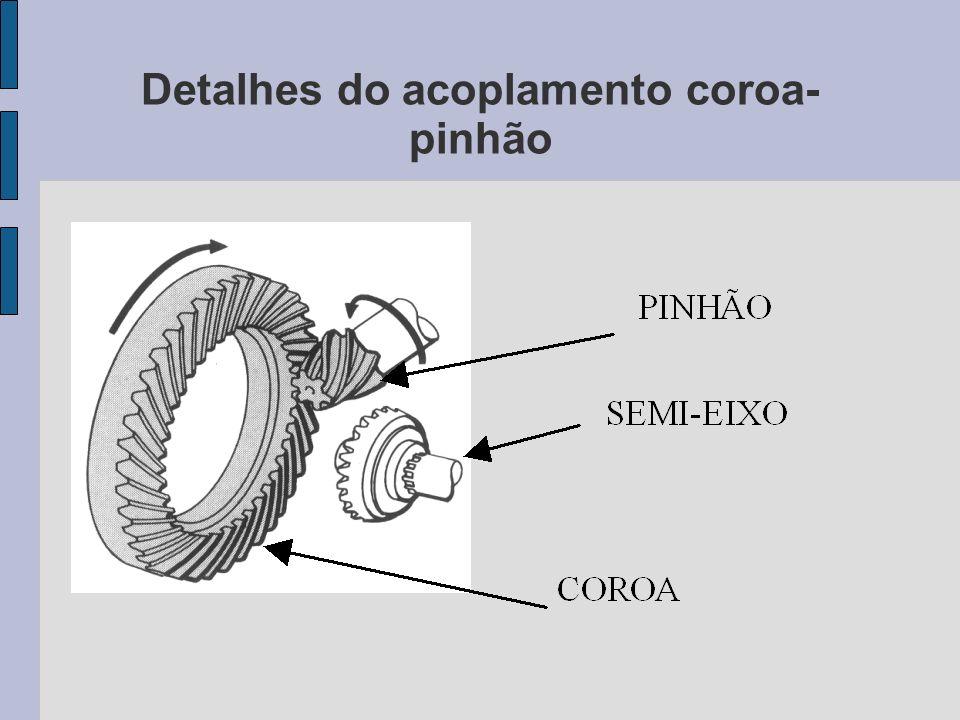 Detalhes do acoplamento coroa-pinhão