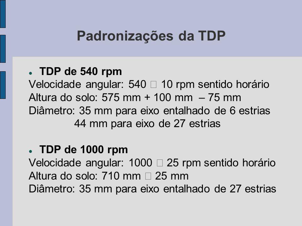 Padronizações da TDP TDP de 540 rpm