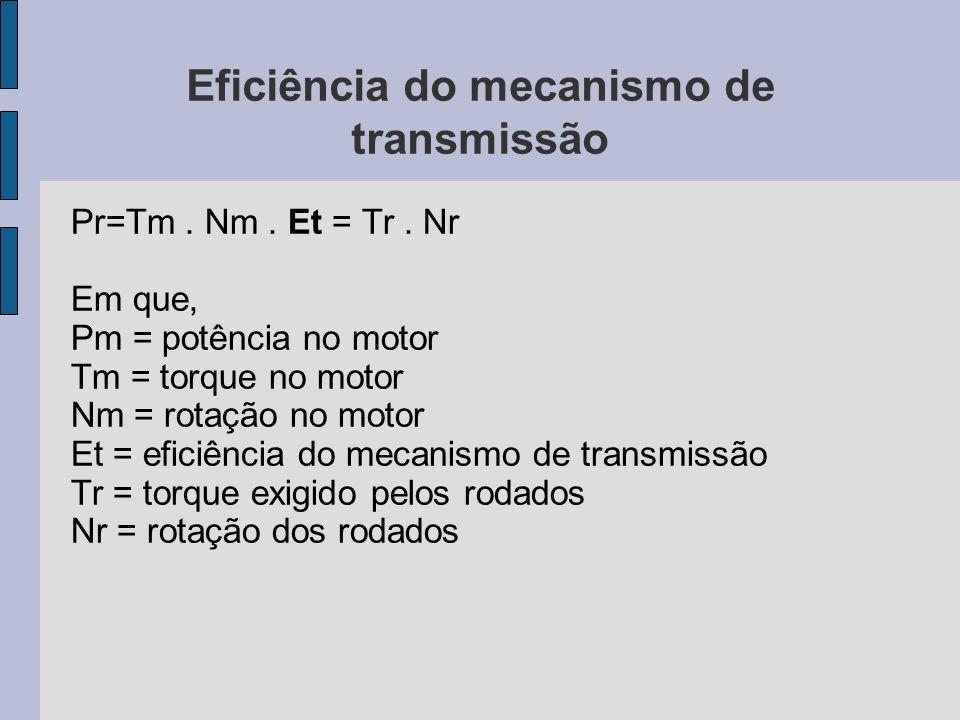 Eficiência do mecanismo de transmissão