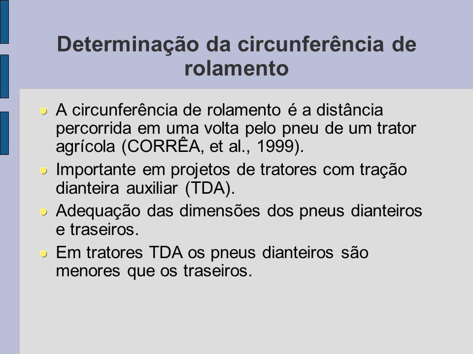 Determinação da circunferência de rolamento
